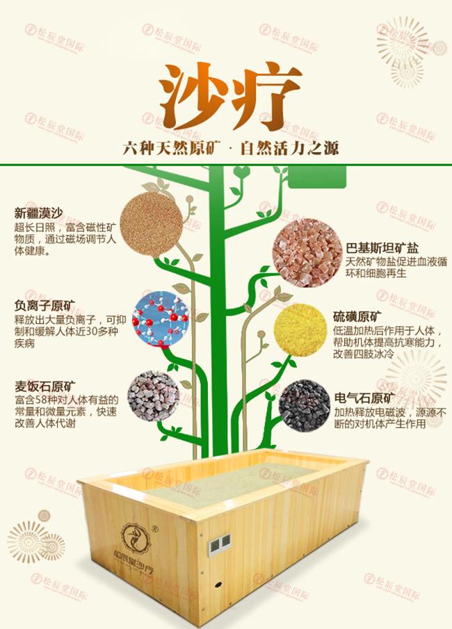 松辰堂国际带您了解沙疗排毒效果好吗